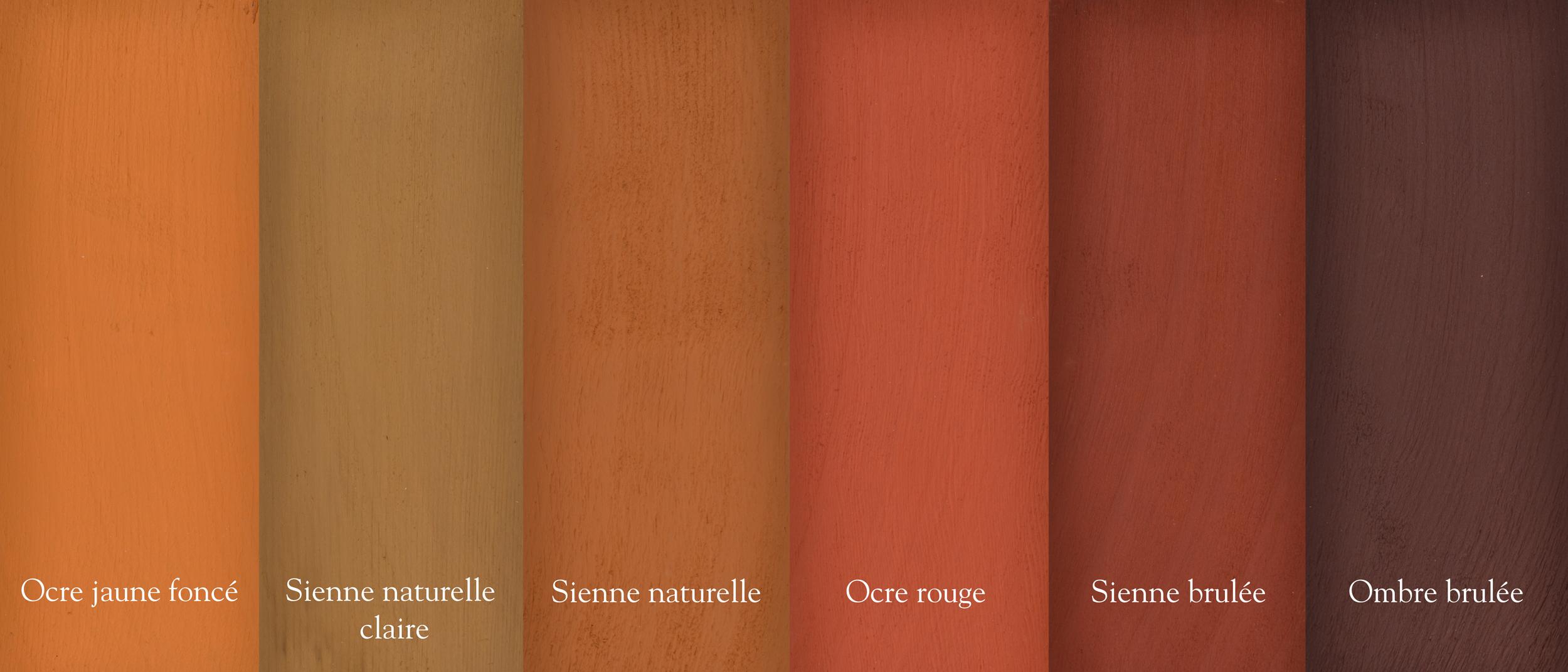 La peinture la farine une peinture maison facile - Colorant pour huile de lin ...