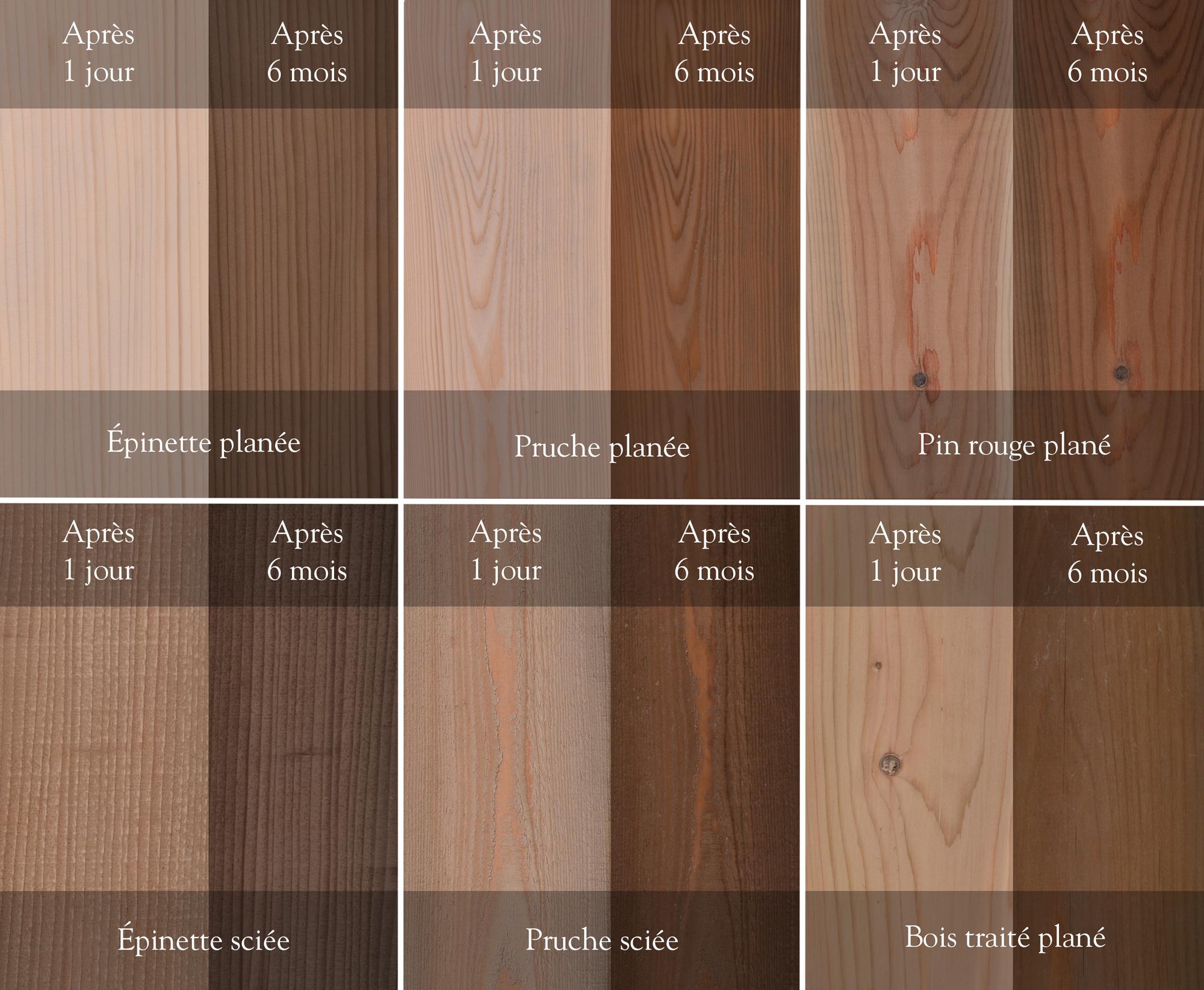 Lifetime traitement pour bois lifetime traitement pour - Teindre un meuble en bois ...